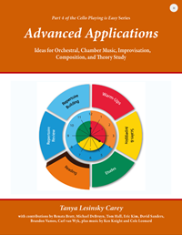 AdvancedApplications