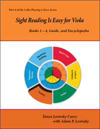 SightReadyIsEasyForViola